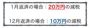 genzei_tuki