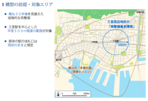 三宮駅周辺再開発