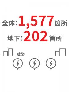 東京電力ホームページより引用