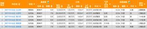 新神戸駅周辺の取引価格(引用:土地総合情報システム)