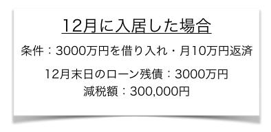 12gatunyuukyo_genzei
