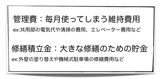 shuzen_tumitate_kaisetu1