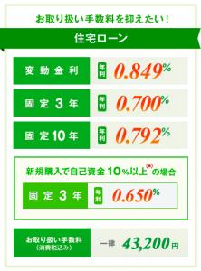 ソニー銀行住宅ローン金利(引用:公式HP)